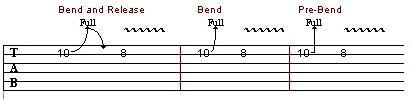 String Bending 101
